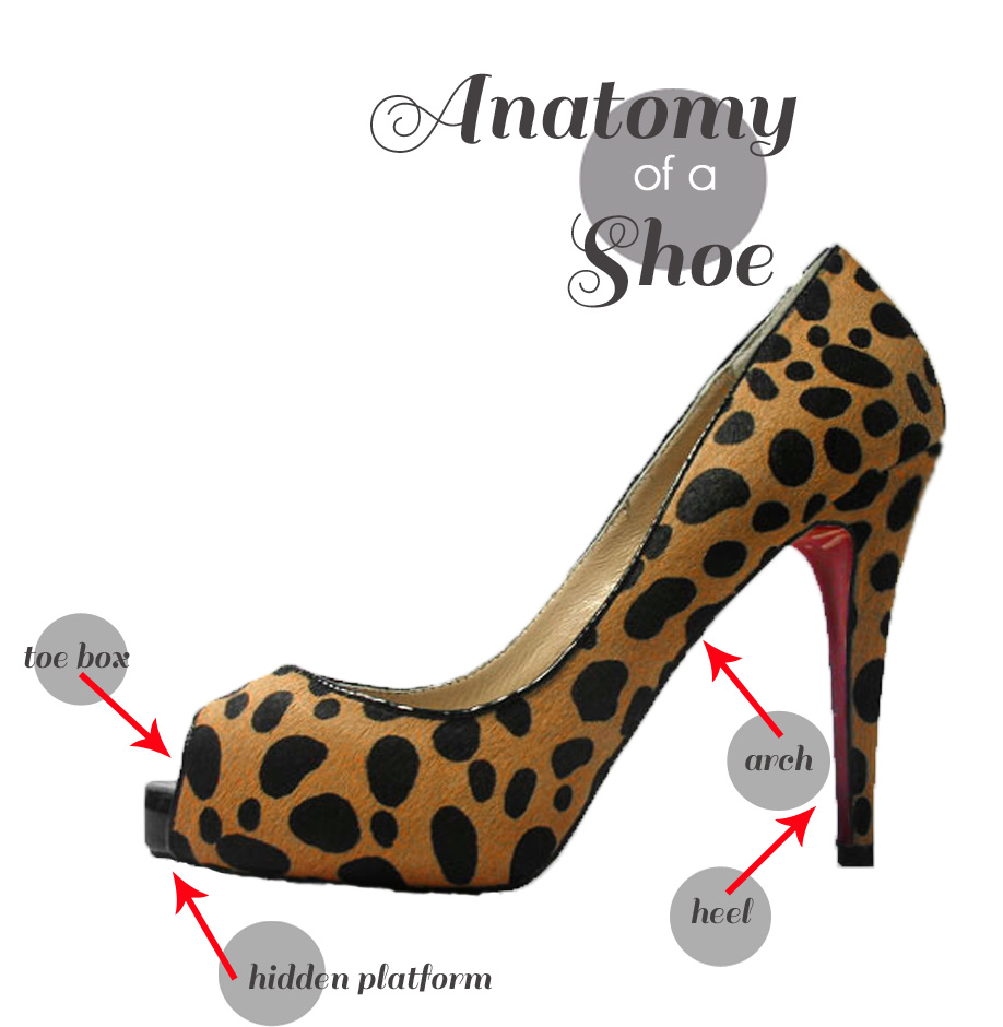 The Ultimate Shoe Buying Guide - The Wink Blog